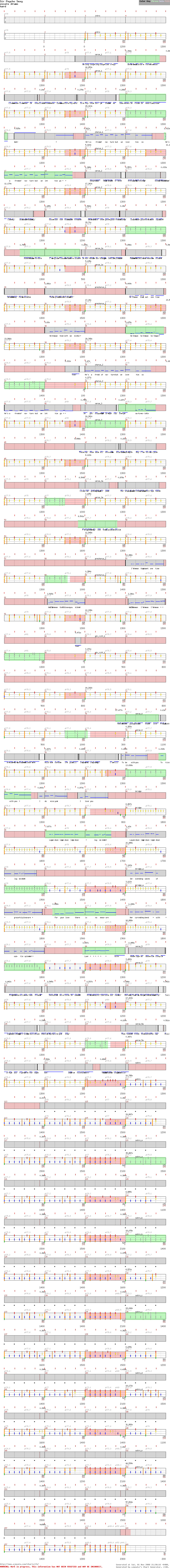 ScoreHero Wiki: Sir Psycho Sexy - RB - Drums Vocals - Hard.